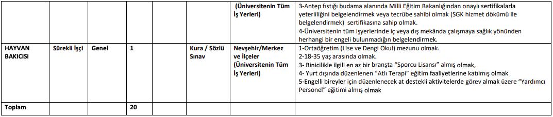 Nevşehir Hacı Bektaş Veli Üniversitesi 20 İşçi Alımı Tablo 2