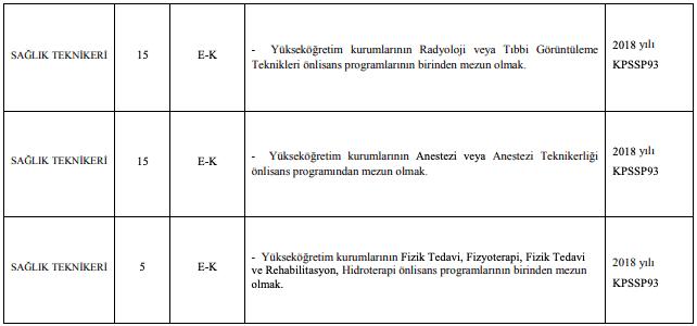 İnönü Üniversitesi Sözleşmeli 342 Sağlık Personeli Alımı Detayları 2