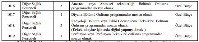 Kocaeli Üniversitesi Sözleşmeli 256 Sağlık Personeli Alımı İlanı Tablo 2