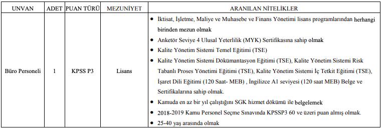 Malatya Turgut Özal Üniversitesi Sözleşmeli 8 Personel Alımı İlanı Tablo 1