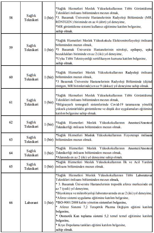 Manisa Celal Bayar Üniversitesi Sözleşmeli 137 Sağlık Personeli Alımı İlanı Tablo 10