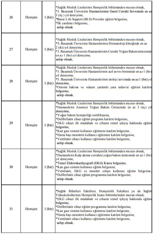 Manisa Celal Bayar Üniversitesi Sözleşmeli 137 Sağlık Personeli Alımı İlanı Tablo 5