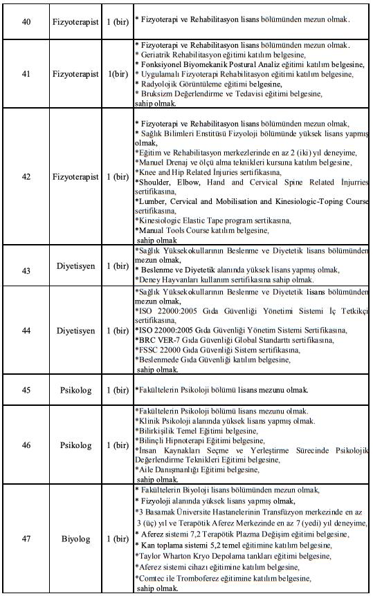 Manisa Celal Bayar Üniversitesi Sözleşmeli 137 Sağlık Personeli Alımı İlanı Tablo 7