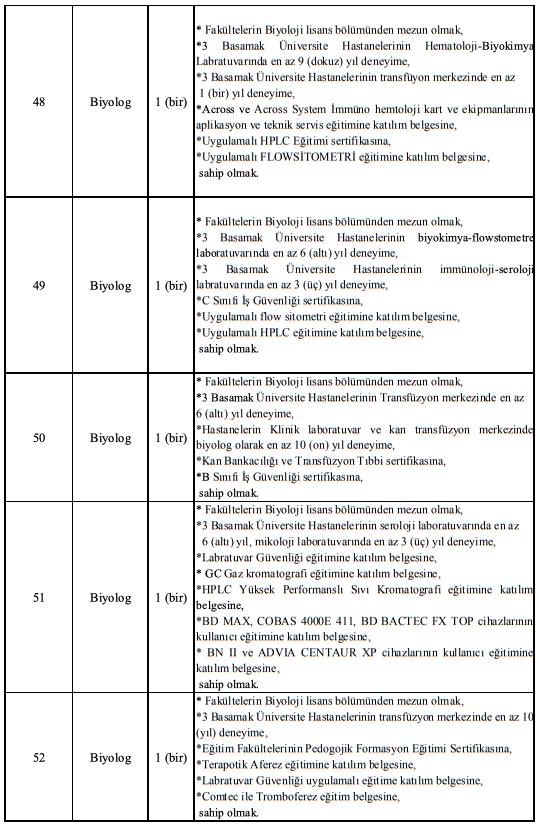 Manisa Celal Bayar Üniversitesi Sözleşmeli 137 Sağlık Personeli Alımı İlanı Tablo 8