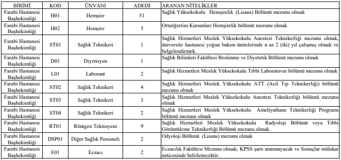 Karadeniz Teknik Üniversitesi Sözleşmeli 82 Personel Alımı Düzeltme İlanı Detayları