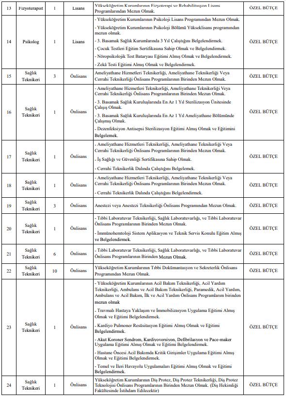 Mersin Üniversitesi Sözleşmeli 174 Personel Alımı Detayları 2