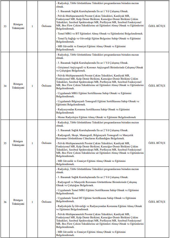 Mersin Üniversitesi Sözleşmeli 174 Personel Alımı Detayları 4