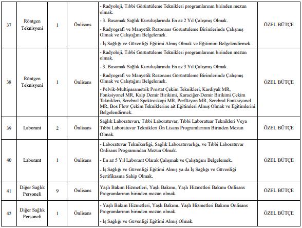 Mersin Üniversitesi Sözleşmeli 174 Personel Alımı Detayları 5