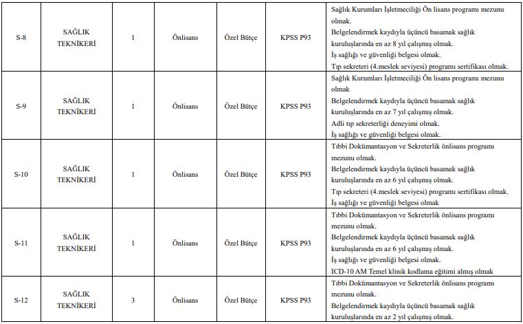Tokat Gaziosmanpaşa Üniversitesi Sözleşmeli 148 Personel Alımı Detayları 5