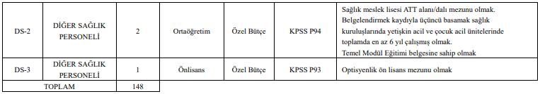Tokat Gaziosmanpaşa Üniversitesi Sözleşmeli 148 Personel Alımı Detayları 7